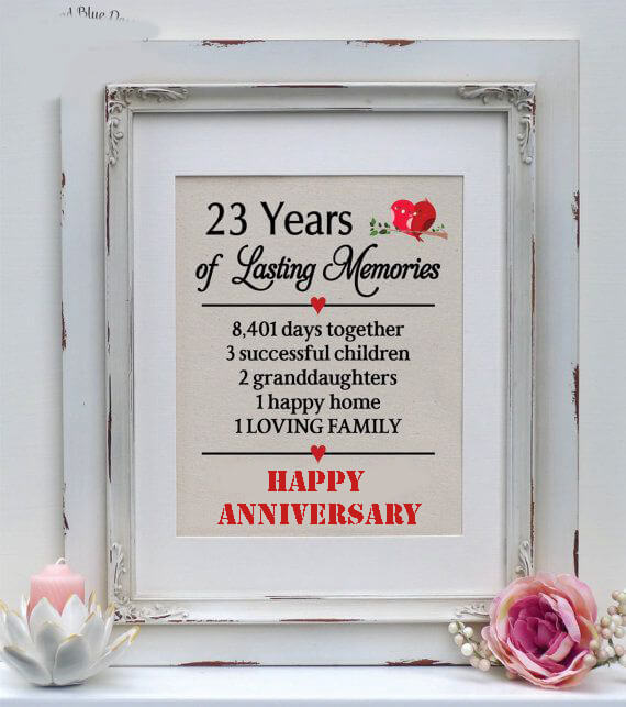 Happy 23rd Anniversary Card for parents